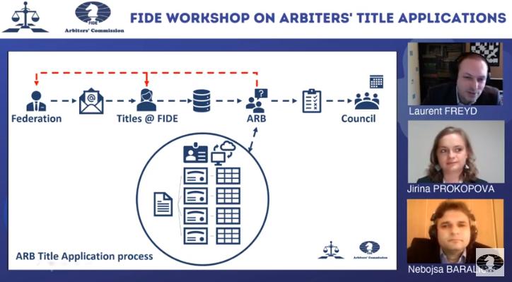 20200618 workshop title applications